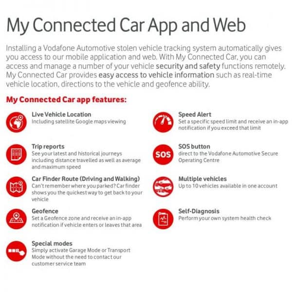 Vodafone Protect and Connect 6